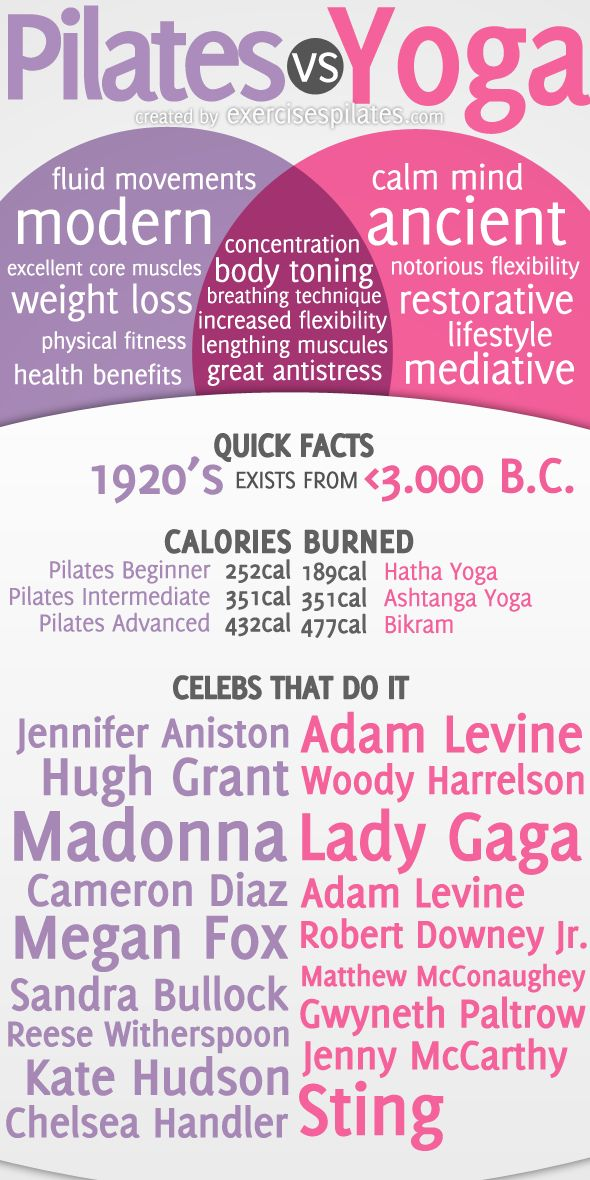 Pilates Vs. Yoga (infographic) | Pilates Exercises