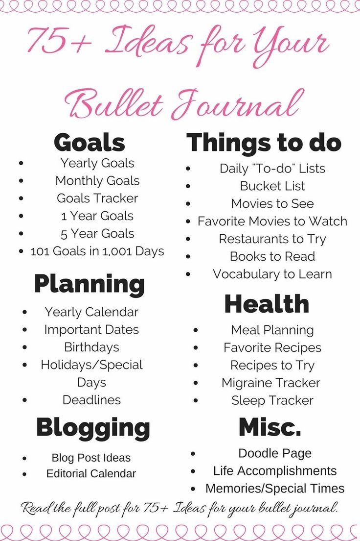 Bullet journal ideas | ideas for bullet journals | bullet journal pages