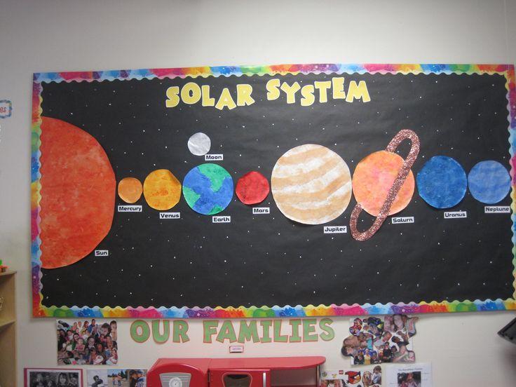 Solar System Month   Bulletin Board Ideas   Pinterest