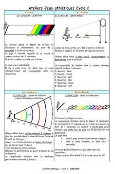 Deux modules d'apprentissage en athlétisme pour le cycle 2 et le cycle 3.