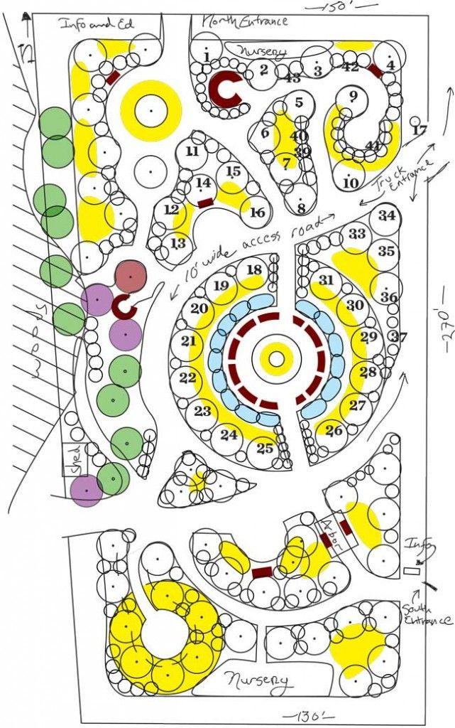 82c584a124e711954c6badbd2204c010 kitchen garden ideas orchard design 25 best orchard design ideas on pinterest tree deck, treehouse,Home Orchard Design
