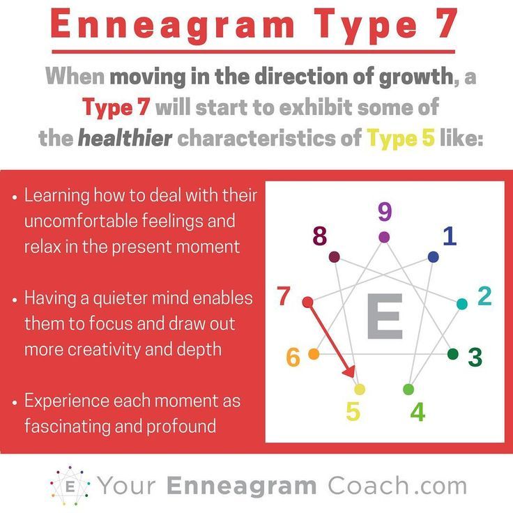 enneagram type 2 and 5 relationship