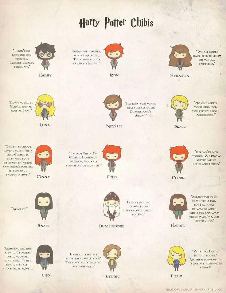 Harry Potter Chibis + Quotes by ~ShadowSeason on deviantART