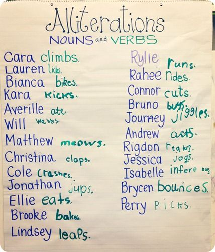 Alliterations: Use each students name as a noun and have them come up with a verb!