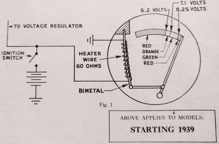 Gauges Wiring Diagram 1950 Chevy Car and Garage Tech With