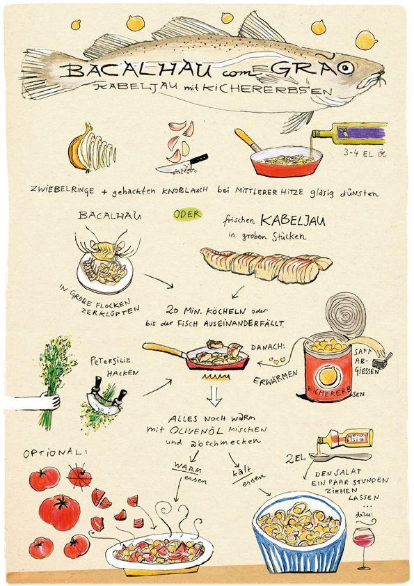 Portugiesische Rezepte