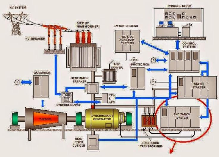 111 Best Electrical Images On Pinterest