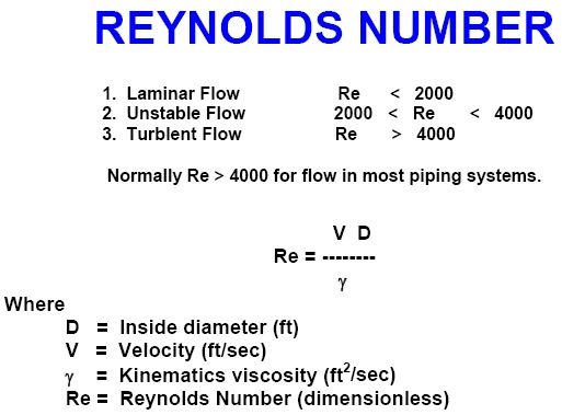 Importance of Reynolds number and spacetime curvature@http://www.omicsonline.com/open-access/reynolds-number-and-spacetime-curvature-fmoa-1000125.php?aid=75188
