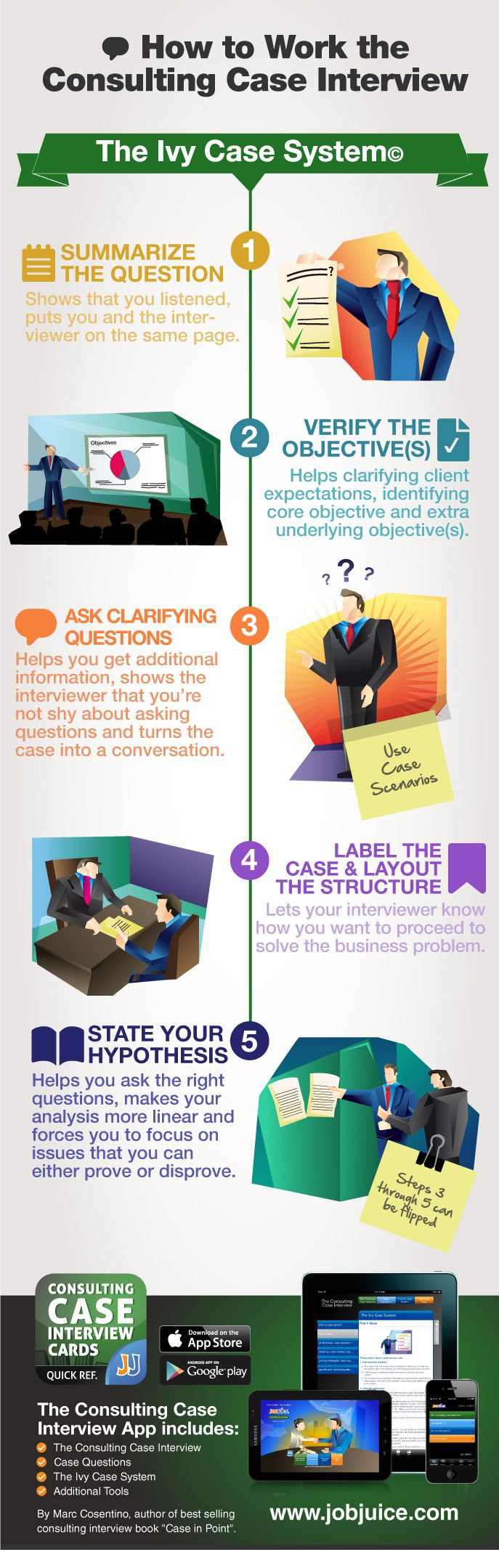Want to ace your Consulting interview? Learn more about a proven method that can help you crack a case in 5 simple steps! [INFOGRAPHIC]  Click here: http://www.jobjuice.com/blog/bid/145527/Consulting-Job-Interviews-How-To-Work-A-Case    Learn more about Jobjuice Consulting Case Interview app here:  http://www.jobjuice.com/consulting-case-interview/