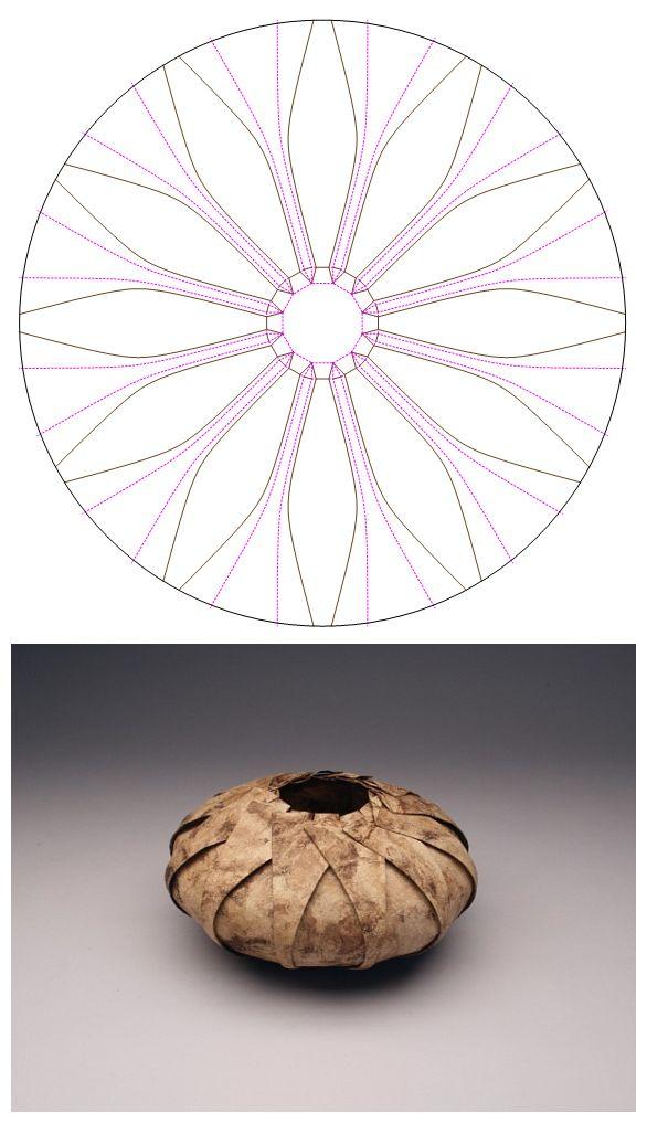 美丽的纸罐来自wxj11297168的图片分享-堆糖 | Templates | Pinterest
