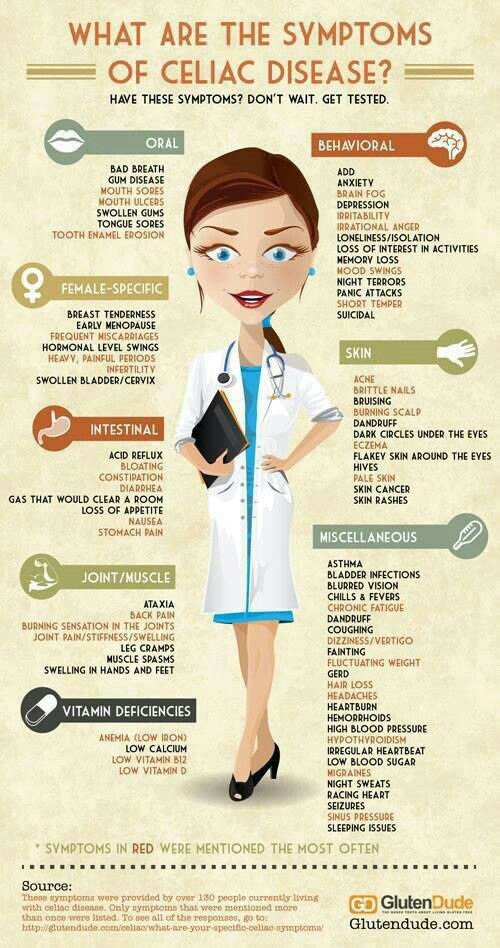 Symptoms of #celiac disease - do you have any?