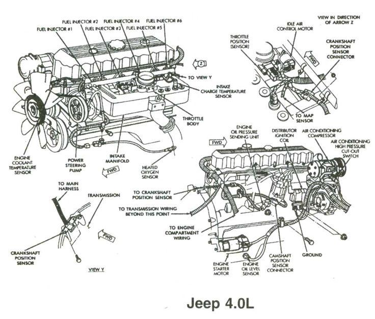 Ubicacion del sensor de posicion del cigüeñal - Jeeperos.com