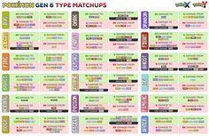 Best new pokemon type chart