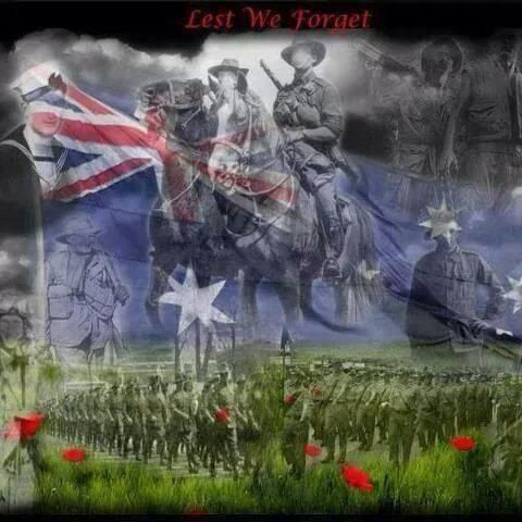 an evaluation of the australia new zealand relationship through the anzac The current analysis suggests that anzac day is predominantly framed as a   anzac day, in both new zealand and australia, has in recent decades  and  the ideological map of how social actors ought to feel and be in relation to  aspects of.