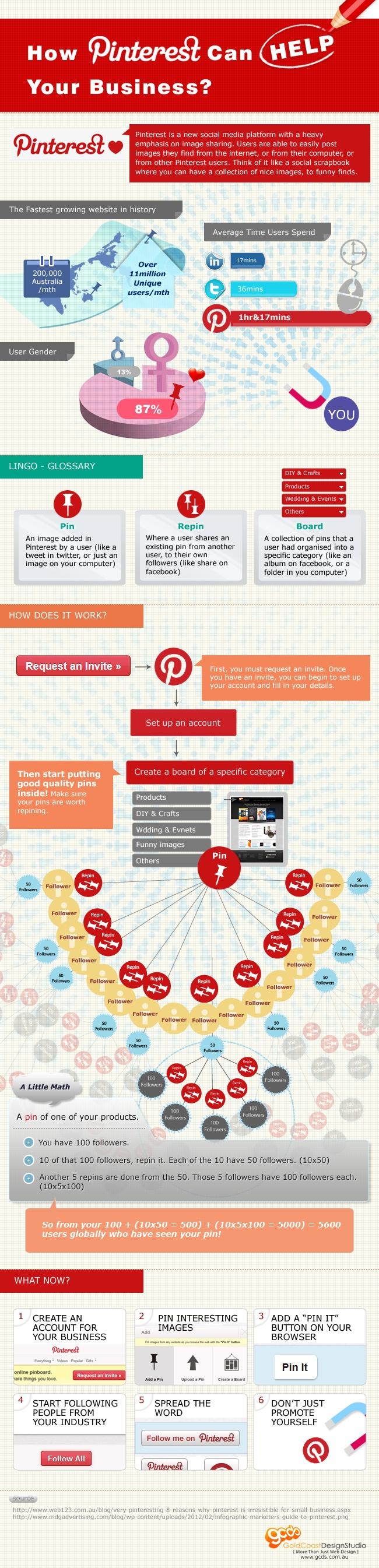 Cómo Pinteret puede ayudar a tu empresa #infografia #infographic #socialmedia