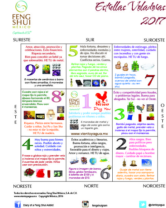 1000 ideas about feng shui on pinterest feng shui tips for Feng shui 2017 curas