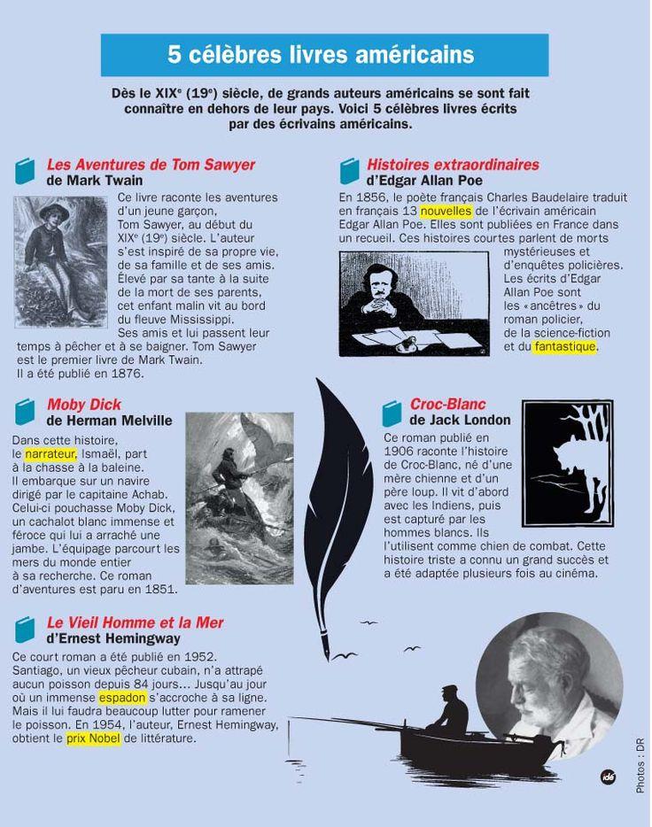 Fiche exposés : 5 célèbres livres américains