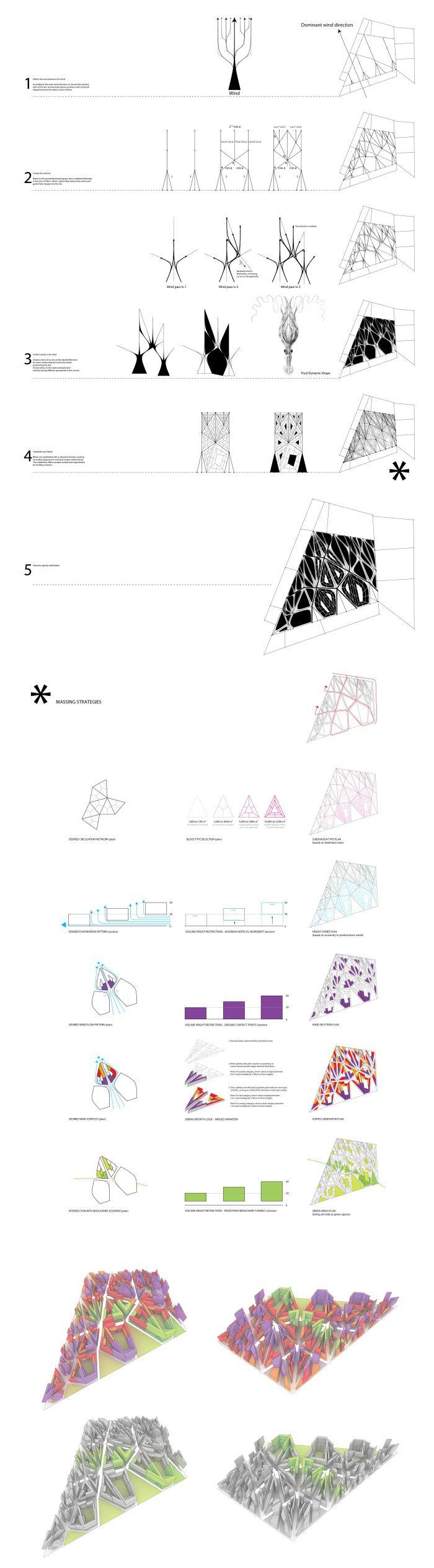 .fractal system