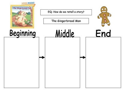 ... tales on Pinterest | Gingerbread man story, Story elements and Student