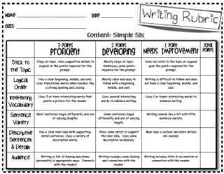 Persuasive essay rubric 4th grade