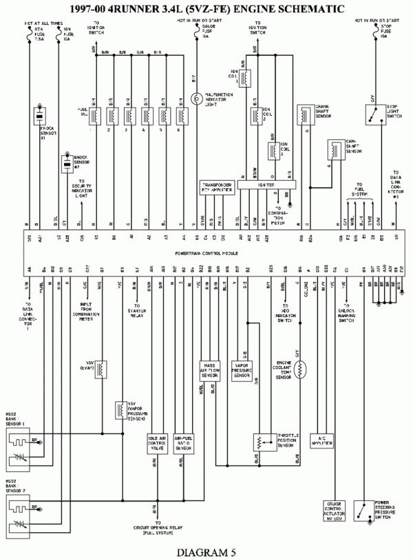 15 99 Toyota 4runner Electrical Wiring Diagram Wiring Diagram Wiringg Net Toyota 4runner Electrical Wiring Diagram Diagram