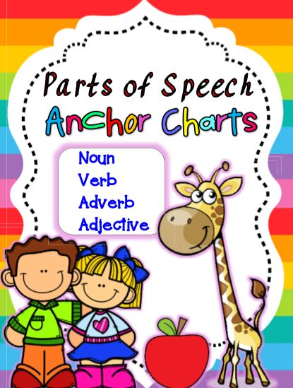 Parts of speech, anchor charts, reference, noun, verb, adverb, adjective.