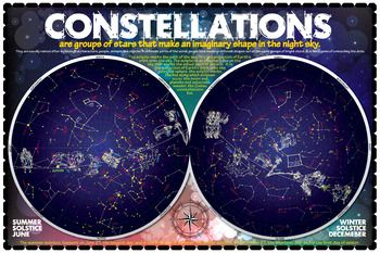 This is an infographic style poster I created to introduce 5th graders to Constellations, specifically the Winter and Summer Solstice. It is by far my most detailed poster to date. It also has a matching poster that covers the Vernal and Autumnal Equinoxes.It is a high-resolution vector-based illustration created in graphic design software.
