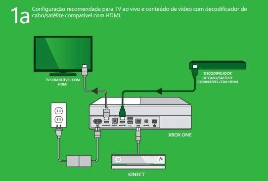 Xbox One Wiring Diagrams | Wiring Diagram