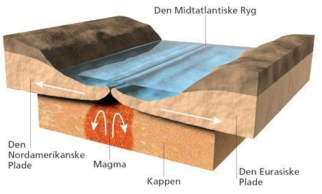 natur-teknik4-6.gyldendal.dk | Jordskælv