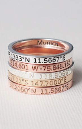 beautiful coordinate rings