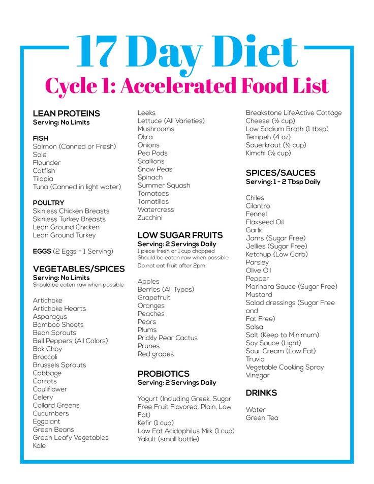 17 Day Diet Cycle 1 Accelerated Food List