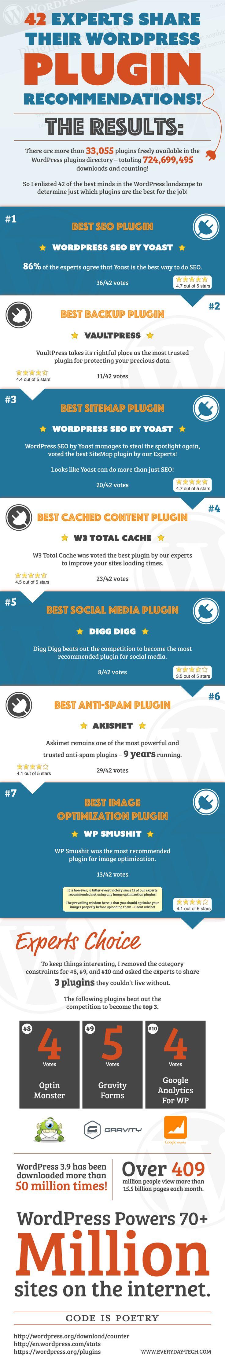 239 best BargainsRus Web Site Design & WordPress Ideas images on ...