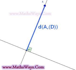 مسافة نقطة عن مستقيم مع طريقة البرهان عليها Math Chart Map