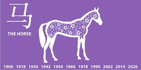 Chinese Zodiac Horse 2016 http://astrologyclub.org/horse-horoscope-2016/