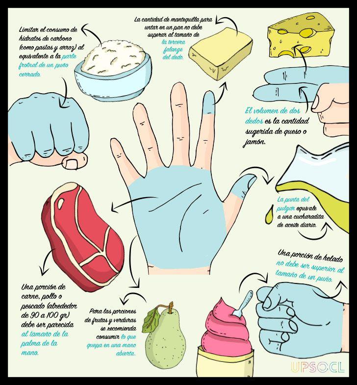 tamaños de porción diaria para la diabetes