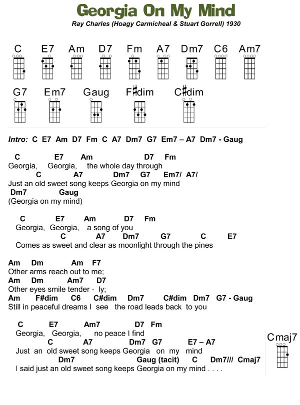 288 Best Ukulele Songs And Chords Images On Pinterest Songs