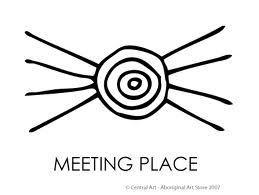 aboriginal symbols - Google Search