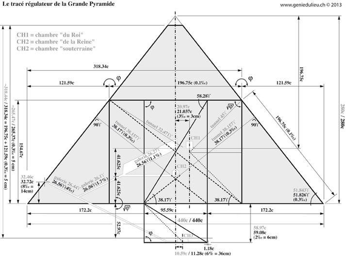 géométrie sacrée                                                                                                                                                                                 Plus                                                                                                                                                                                 Plus