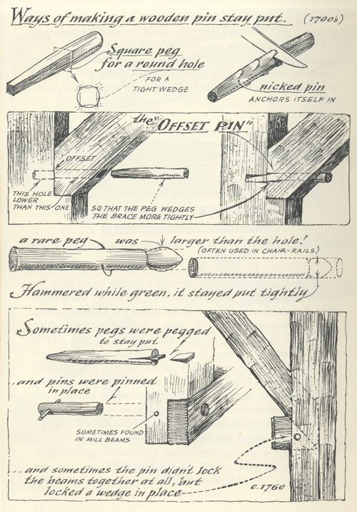 #Homestead #LostSkills - Interesting book on old wood-working methods - A Reverence for Wood