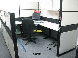 Acquisitions Office Feng Shui Cubicle Example Feng