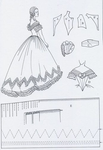 Détails d'une robe de bal -et patron Victoria et Elizabeth