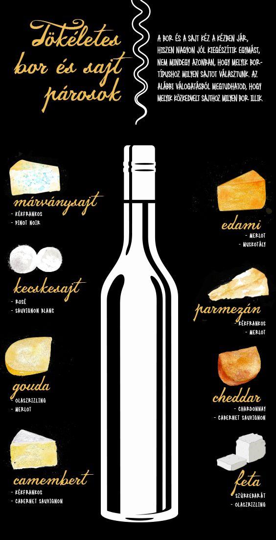 Bemutatjuk a tökéletes sajt-bor párosokat! Varázsold el párodat vagy a vendégeidet egy különleges sajt-bor szertartással! #bor #sajt #inyenc #gourmet #gourmand #feherbor #vorosbor #gouda #feta #kecskesajt