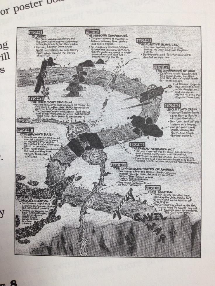 civil war road map american