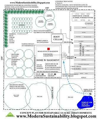 Concept Plan for a Sustainable Farm Here is a sustainable-living concept plan for a 1/4 acre home in an urban setting. I hope you can get some good ideas from it for your own home! Following this plan is a concept plan for a home on acreage. Click on the plans for larger views!