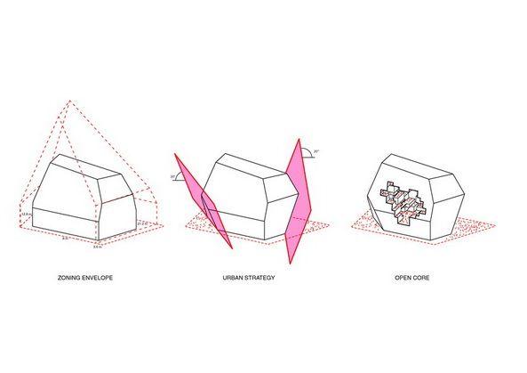 architecture form diagram   axel springer cloud