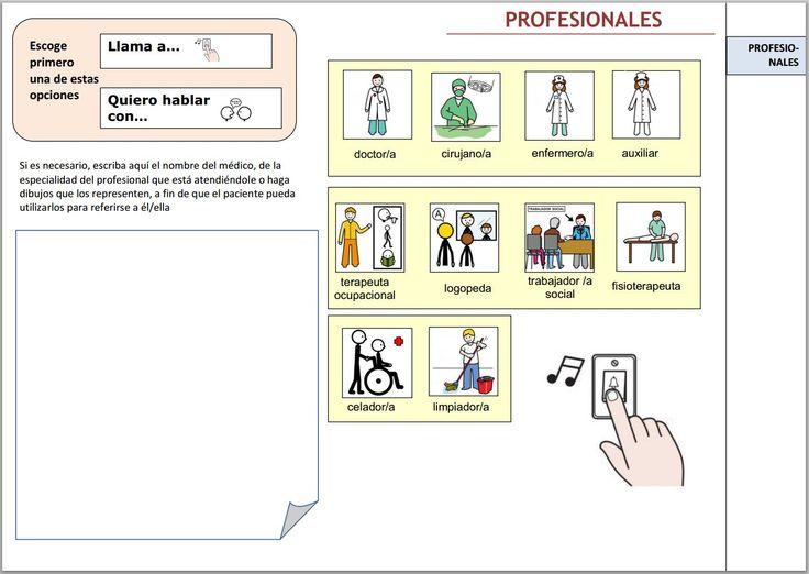 Cuaderno de comunicación de apoyo al paciente 4 - http://www.ciapat.org/biblioteca/pdf/890-Cuaderno_de_apoyo_a_la_comunicacion_con_el_paciente.pdf