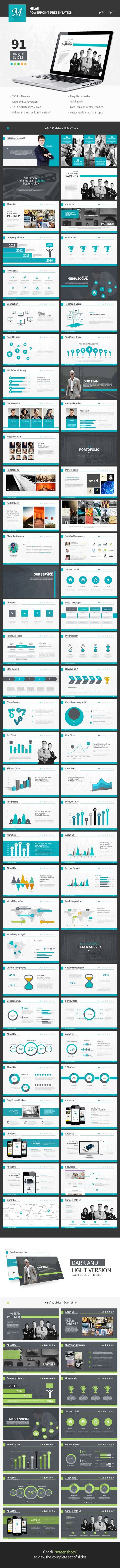 Milad – Powerpoint Presentation (PowerPoint Templates):