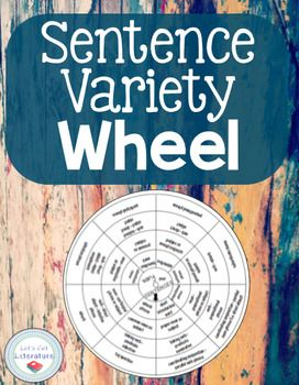 Add variety to student sentences with this interactive tool! Combine various words, phrases and clauses to create different sentence structures.  Construct the spinning wheel (minimal assembly required) and then rotate the circles to generate sentences with various sentence structures, modifiers, phrases and clauses. The possibilities are nearly endless. Create a class wheel or have students assemble their own for personal use at their desks!  Great for use in varying sentence structure in…