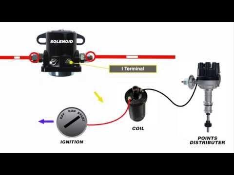 Ford Remote Start Solenoid