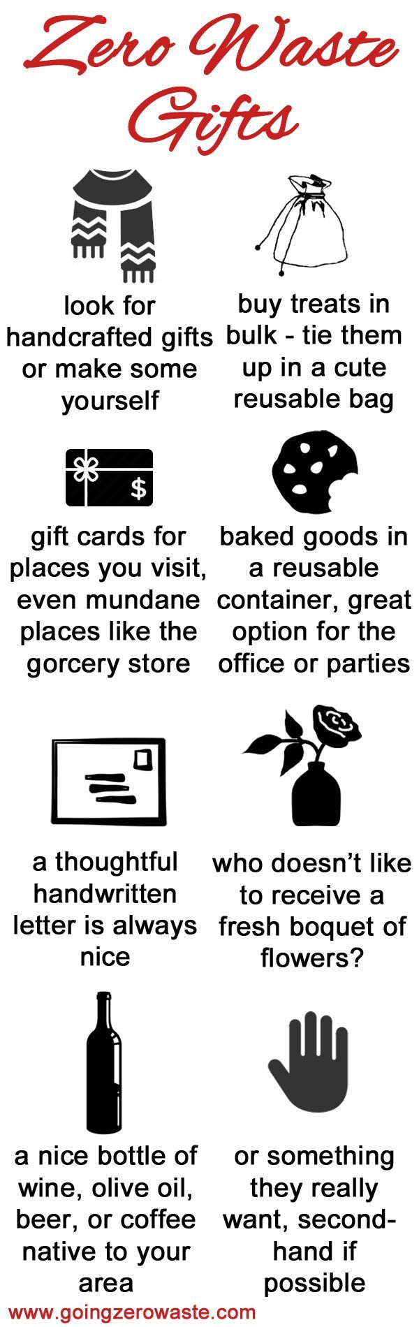 Zero waste Christmas gift giving guide from www.goingzerowaste.com
